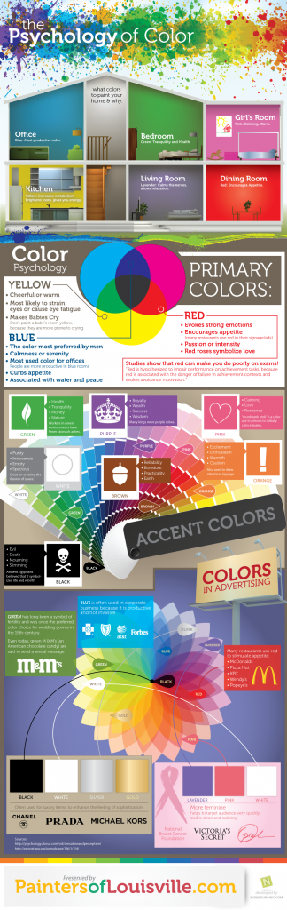 psychology-of-color